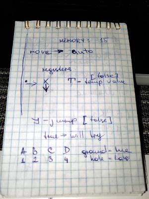 Untranslatable scribbles