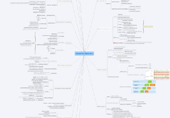 XMind mind map overview